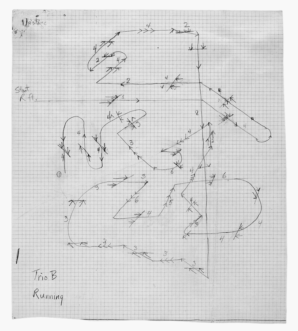 If You Couldnt See Me On Performativity Walker Art Center The First One Has A Diagram Showing Dance Steps At Http Www